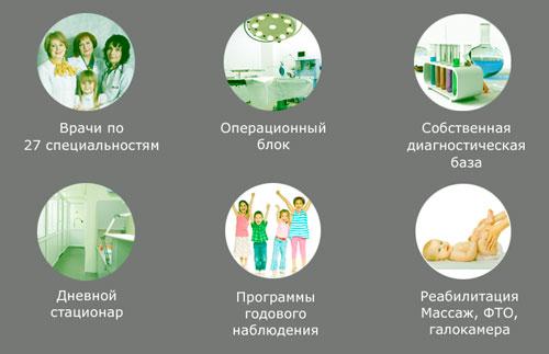 Здоровье детей - спокойствие родителей